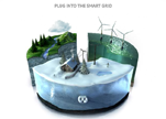 Plug Into the Smart Grid