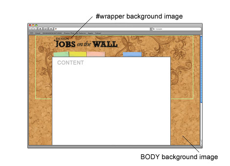CSS Large Background image 5