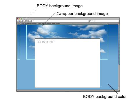 CSS Large Background image 7