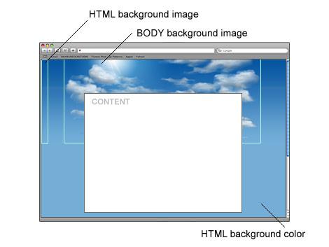 CSS Large Background image 8