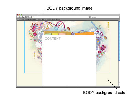 CSS Large Background image 3