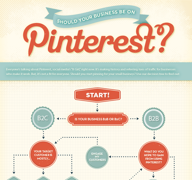 Should Your Business Be on Pinterest