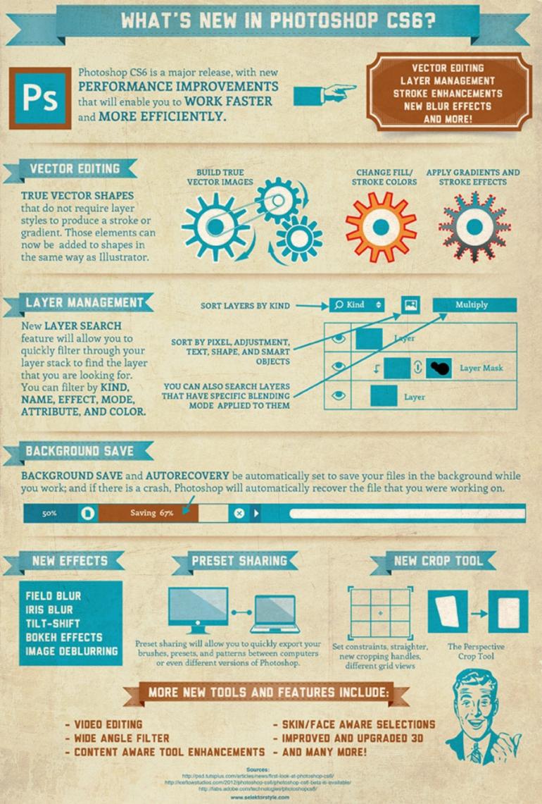 Infographic tutorials photoshop cs5