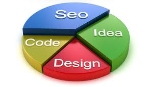 What Web Designers Need to Know About SEO