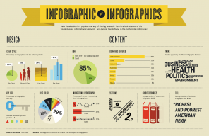 10 Great Tips For Effective Infographics