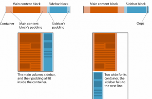 When Pages are not Paper: the Designer's Guide to Llayout Code
