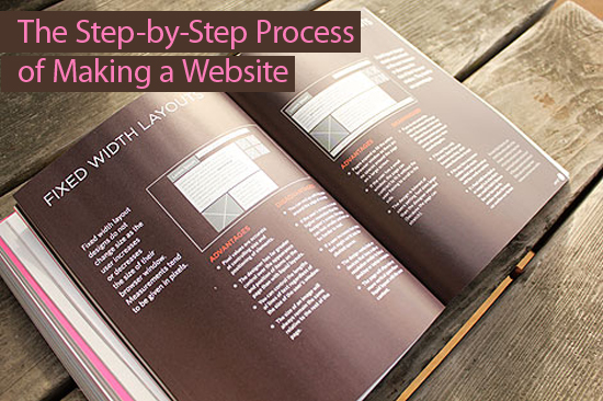 The Step-by-Step Process of Making a Website: Becoming Familiar With HTML