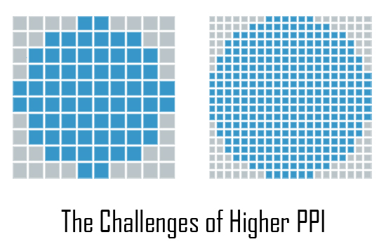 The Challenges of Higher PPI