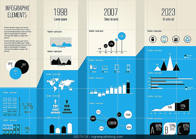 100 Premium Infographics from Ingimage
