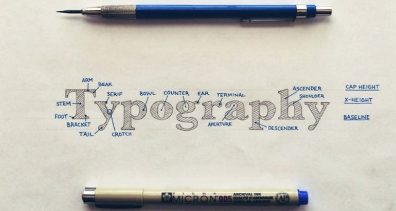 Typography & Creating Your Brand