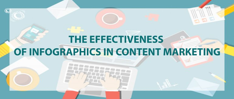 The Effectiveness of Infographics in Content Marketing