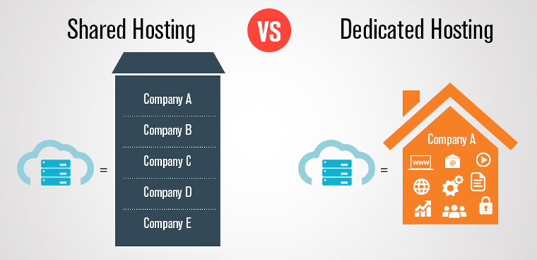 Dedicated Hosting vs. Shared Hosting: Which Way to Go for a Startup or SME?